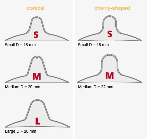 Mamivac® Contact rinnanibukaitsmed (koonus  S/M/L)